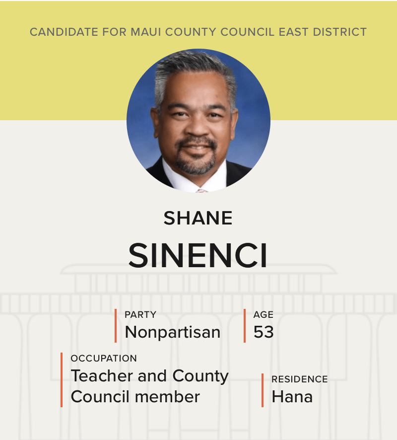 Candidate Q&A: Maui County Council East District — Shane Sinenci